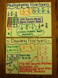 3 Md 2 Anchor Chart Cycle 4 5 Nf 3 5 Nf 6 5 Nf 7 5 Md 2 Lessons Tes Teach