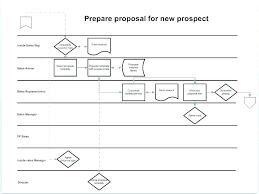 18 Detailed Requisition Flow Chart
