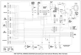 softail wiring diagram 1990 softail wiring diagram \u2022 free wiring harley davidson fuses at Harley Davidson Fuse Box Diagram