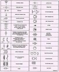 electrical equipment symbols pdf facbooik com Wiring Diagram Symbols Pdf electrical equipment symbols pdf facbooik electrical wiring diagram symbols pdf