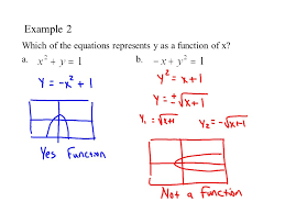 example 2 which of the equations represents y as a function of x