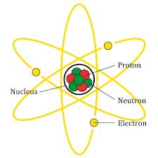Diagram Of An Atom File Atom Diagram Svg Wikimedia Commons