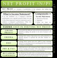 Net Profit Income Statement Terms Ebit Pbt Retained
