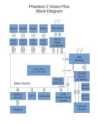 dji phantom fpv wiring diagram wiring diagram dji wiring diagram diagram data schemadji wiring diagram wiring diagram dji inspire wiring diagram dji phantom