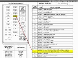 2010 ford f450 fuse diagram 2010 ford f450 fuse panel diagram 2001 Ford F450 Fuse Diagram at 2001 Ford F450 Fuse Box Location