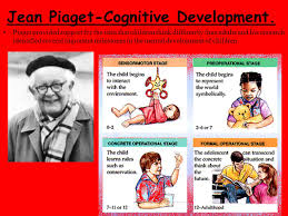a group of scholars explore the strengths of kohlberg s theory on according to psychologist jean piaget children progress through a series of four critical stages of