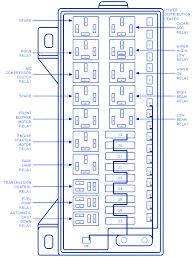 1993 oldsmobile cutlass supreme fuse box diagram vehiclepad oldsmobile cutlass 1993 under dash fuse box block circuit breaker