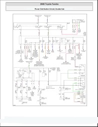 2001 tundra dash wiring diagram 2001 toyota tundra trailer wiring diagram images 05 tundra wiring diagram schematics and wiring diagrams