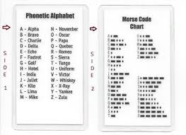 It is used to spell out words when speaking to someone not able to see the speaker, or when the. Morse Code Chart Phonetic Alphabet Pocket Card Military International Ebay
