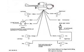 1957 chevy truck turn signal wiring diagram wiring diagram and thesamba type 2 wiring diagrams
