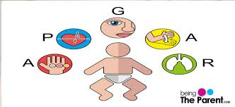 Know All About The Apgar Score In Newborns Being The Parent