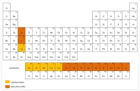 Rare earth elements   Chemstuff
