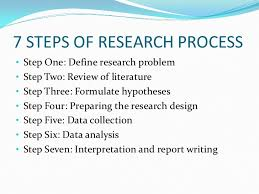 resume en espa ol tele marketing executive resume controversial the first stage of the research essay writing process is revising revising is the third stage