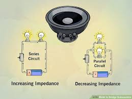 4 channel amp wiring diagram fresh lovely wiring 4 speakers to a 2 4 channel amp wiring diagram inspirational 3 ways to bridge subwoofers wikihow stock of 4 channel