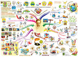 braindancing smorgasbord how to sell yourself a visual cv how to sell yourself a visual cv