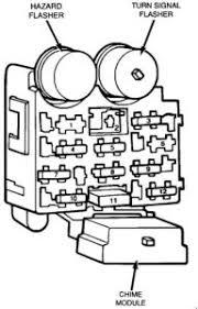 1987 jeep wrangler fuse box diagram wire center \u2022 95 jeep wrangler yj fuse box diagram jeep wrangler yj 1987 1996 fuse box diagram auto genius rh autogenius info 2010 jeep wrangler fuse box diagram 2006 jeep wrangler fuse box diagram