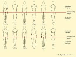 Female Body Types Chart Pin On Geekery