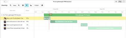 Gantt Chart Software Manage More Effectively