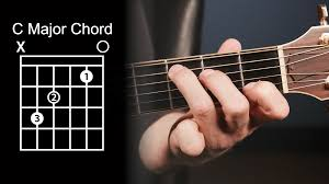 Your First Guitar Chords Beginner Guitar Lessons