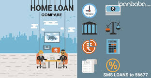 How To Compare Home Loans In India Across Banks And Lenders