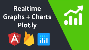 Plotly Financial Charts Realtime Graphs And Charts With Plotly And Firebase