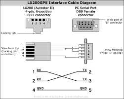 rs232 serial port pin diagram images ethernet cable wiring uk wiring diagrams pictures