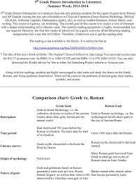 Comparison Chart Greek Vs Roman Pdf Free Download