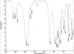 Ir Chart Organic Chemistry Interpretation Of The Following Ir Chemistry Stack Exchange
