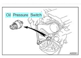 2005 chevy avalanche engine diagram wiring diagram for car engine toyota solara engine oil pressure sensor location on 2005 chevy avalanche engine diagram