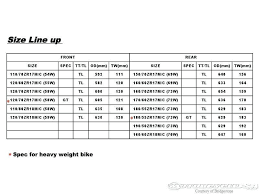 Best Of Harley Clutch Cable Length Chart Clasnatur Me
