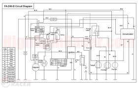 cc quad wiring diagram wiring diagram taotao 110cc wiring harness jodebal