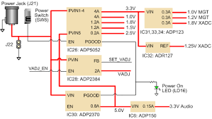 power wizard 2 1 wiring diagram power image wiring nexys video reference manual reference digilentinc on power wizard 2 1 wiring diagram