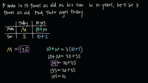 linear equations word problem examples math adorable algebra age word problems examples about age word problems