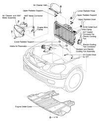 2001 lexus rx300 fuse box diagram 2001 is300 fuse box diagram fuse box diagram for 1998 lexus gs400 Lexus Gs400 Fuse Box Diagram 2001 lexus rx300 fuse box diagram wiring diagram and engine diagram 2001 lexus rx300 fuse box
