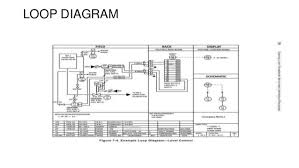 pressure instrumentation standard light switch wiring at Loop Wiring Diagram Examples