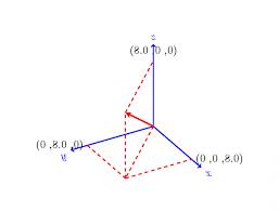 Tikz Venn Diagram D And D Vectors In Tikz Arenawp