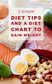 Wait Gain Food Chart Healthy Diet Chart For Weight Gain 11 Simple Tips And A To