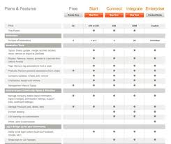 web table design. Perfect Web That  And Web Table Design
