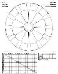 Numerology Birth Chart Reading Numerology Birth Chart Reading Explained Unusual Draw Birth