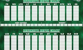 Depth Chart Creator Bino 12terrains Chart Information