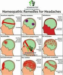 25 Best Images Stress Memes Headache Chart Memes