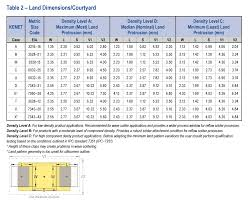 Smd Capacitor Value Chart Pdf Bedowntowndaytona Com