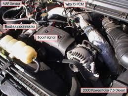 ford 7 3 diesel engine diagram likewise 2002 ford expedition fuse ford 7 3 diesel engine diagram likewise 2002 ford expedition fuse box ford 7 3 powerstroke