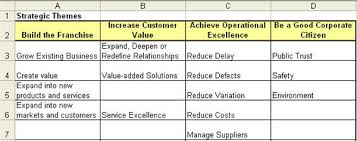 Scorecard Templates Excel Balanced Scorecard Template Excel Align To Kpis
