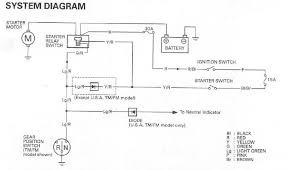 wiring diagram polaris xplorer 300 the wiring diagram polaris explorer 400 wiring diagram nilza wiring diagram