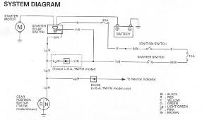 trx wiring diagram honda trx tmtefmfe fourtrax rancher service honda trxd wiring diagram honda wiring diagrams
