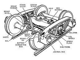list of railroad truck parts