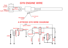 gy6 scooter wiring diagram gy6 wiring diagrams online gy6 engine wiring diagram