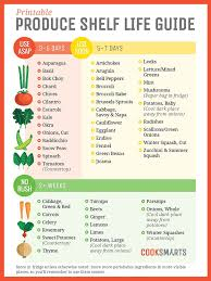 Printable Fruit And Vegetable Storage Chart Produce Shelf Life Kitchen Infographic Food Food Food