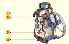 compresor de aire partes. cabezales de compresor lubricados por aceite construidos en hierro colado dos etapas aire partes